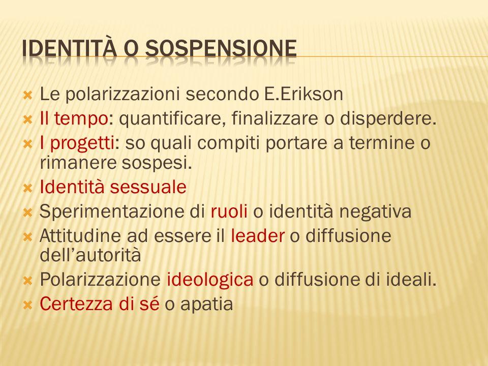 Identità o sospensione