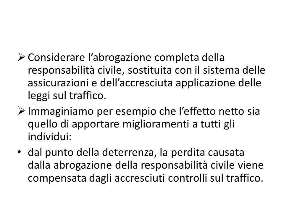 Considerare l'abrogazione completa della responsabilità civile, sostituita con il sistema delle assicurazioni e dell'accresciuta applicazione delle leggi sul traffico.