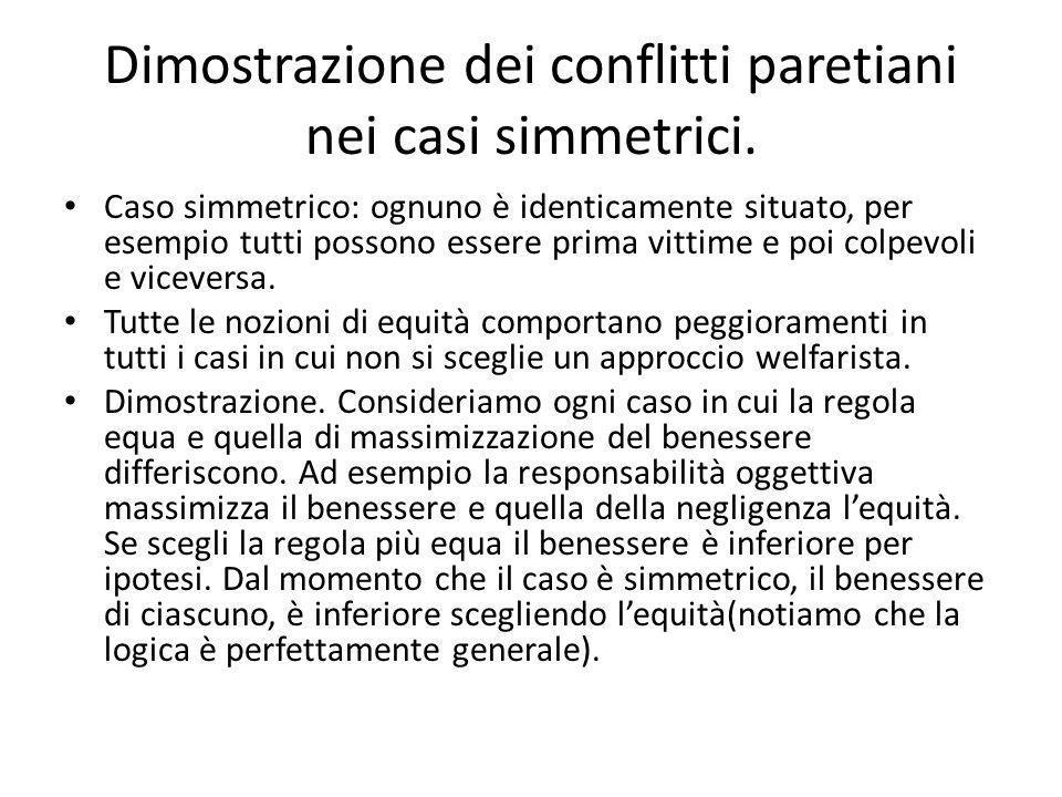Dimostrazione dei conflitti paretiani nei casi simmetrici.