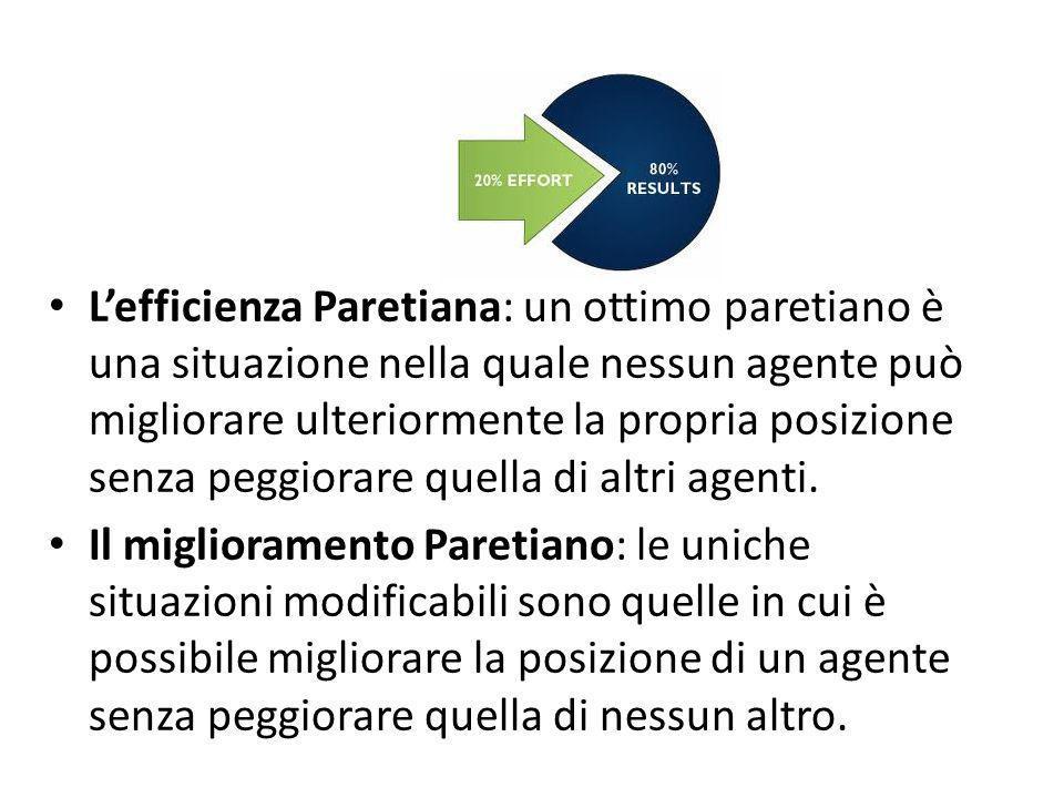 L'efficienza Paretiana: un ottimo paretiano è una situazione nella quale nessun agente può migliorare ulteriormente la propria posizione senza peggiorare quella di altri agenti.