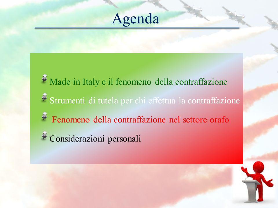 Agenda Made in Italy e il fenomeno della contraffazione
