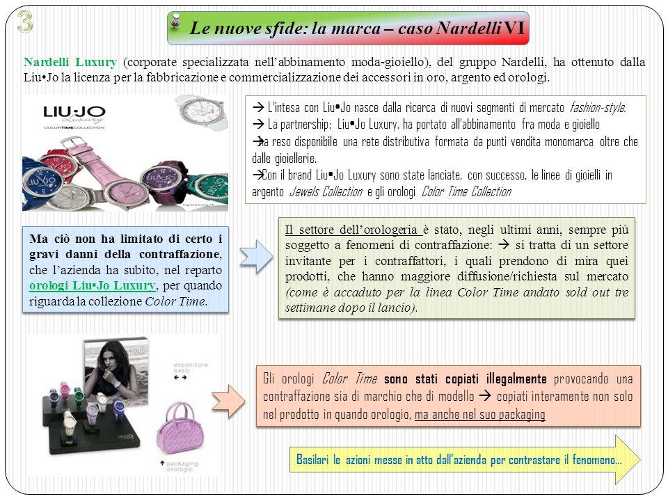 Le nuove sfide: la marca – caso Nardelli VI
