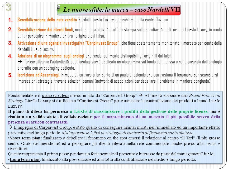 Le nuove sfide: la marca – caso Nardelli VII