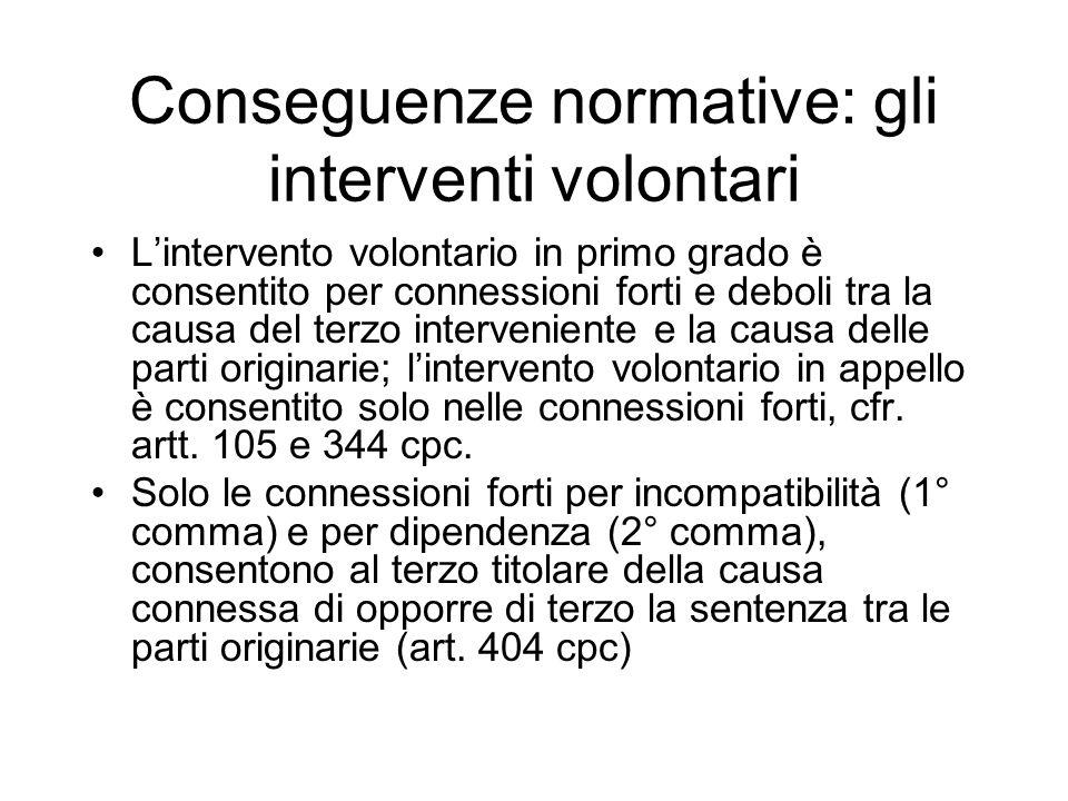 Conseguenze normative: gli interventi volontari