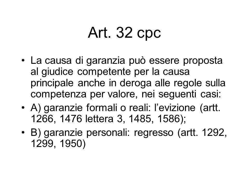 Art. 32 cpc
