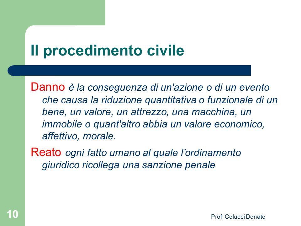 Il procedimento civile