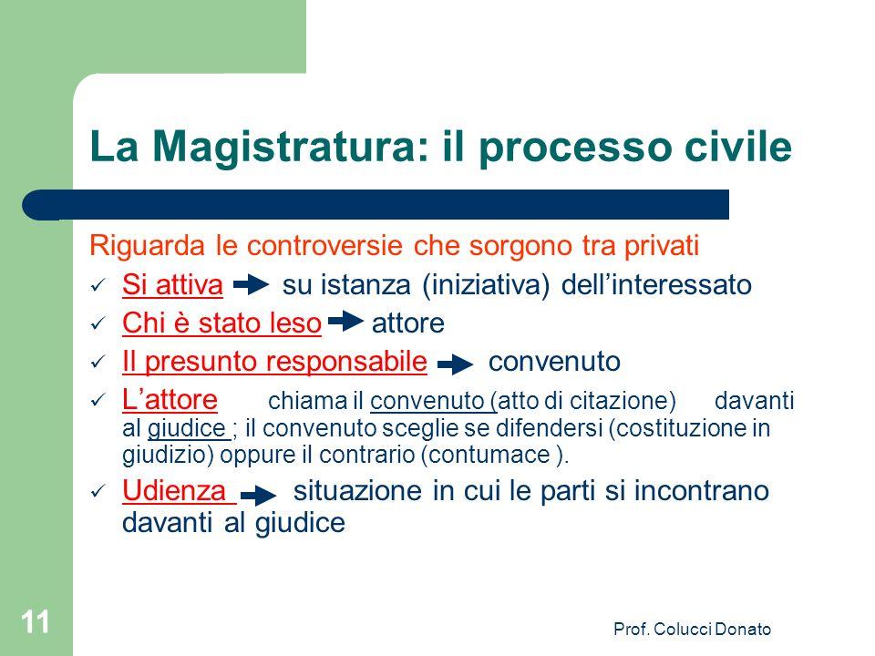 La Magistratura: il processo civile