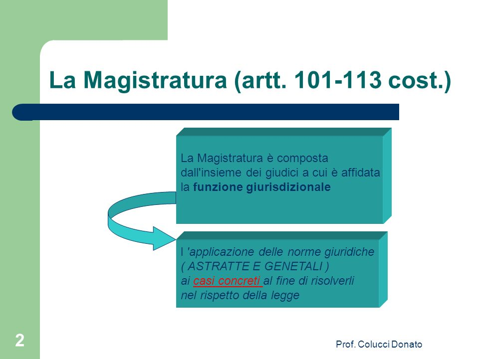 La Magistratura (artt. 101-113 cost.)