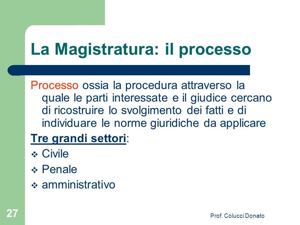 La Magistratura: il processo