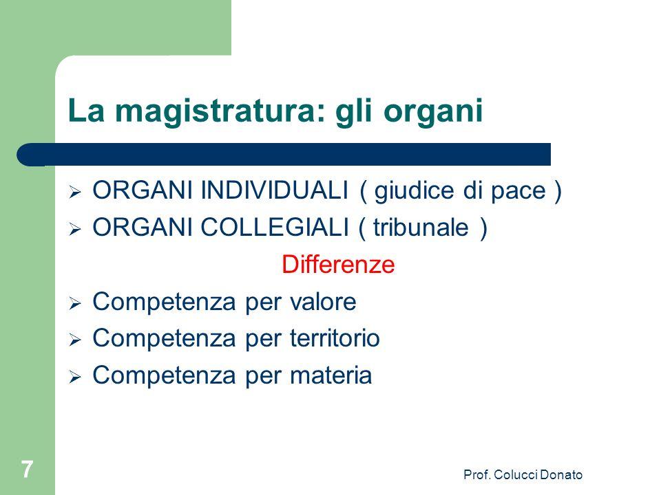 La magistratura: gli organi