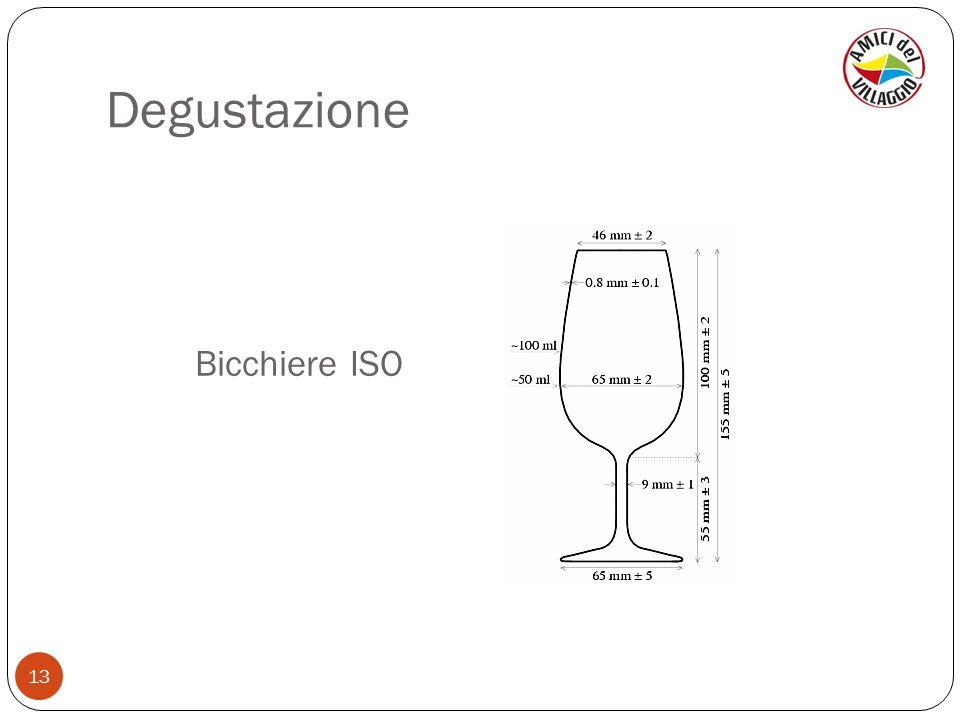 Degustazione Bicchiere ISO