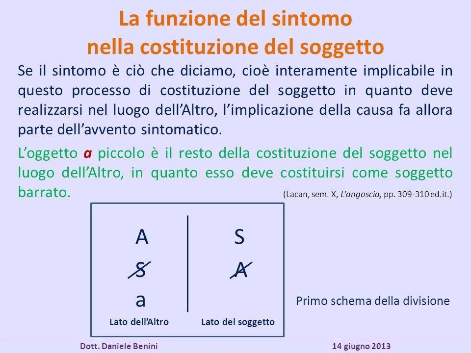 La funzione del sintomo nella costituzione del soggetto