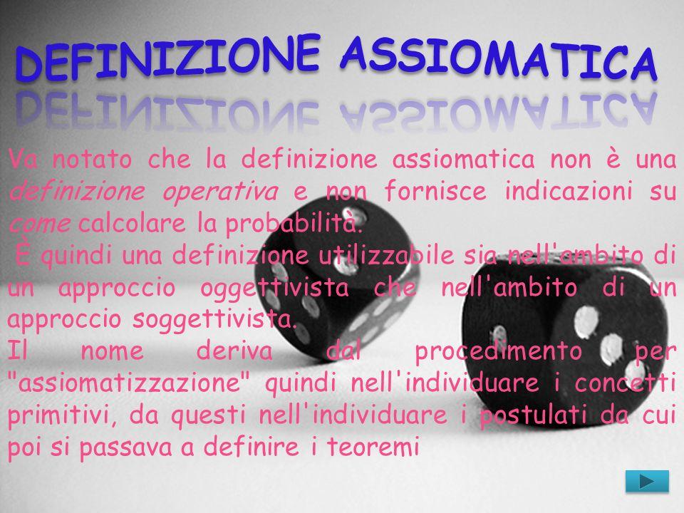 Definizione assiomatica