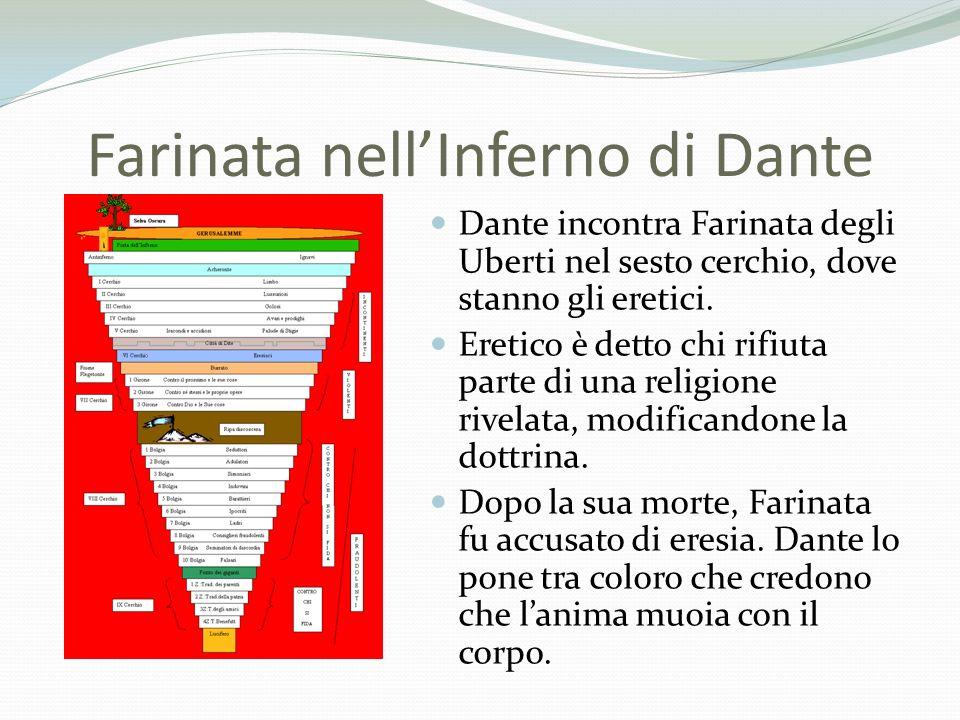 Farinata nell'Inferno di Dante