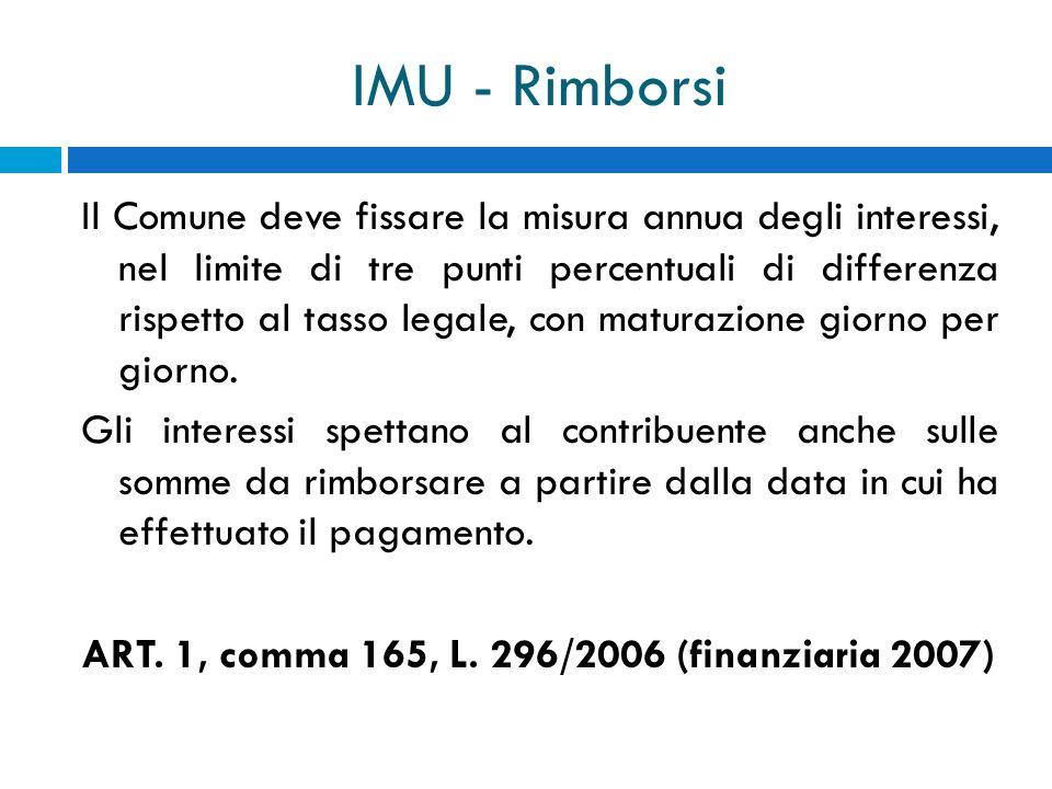 IMU - Rimborsi