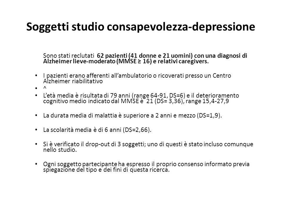 Soggetti studio consapevolezza-depressione