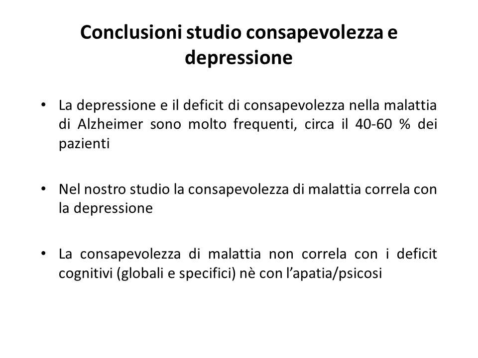 Conclusioni studio consapevolezza e depressione
