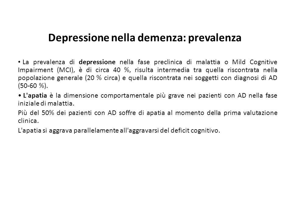 Depressione nella demenza: prevalenza