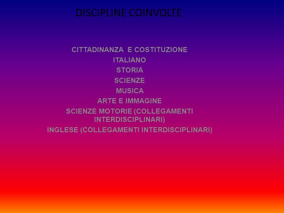 DISCIPLINE COINVOLTE CITTADINANZA E COSTITUZIONE ITALIANO STORIA