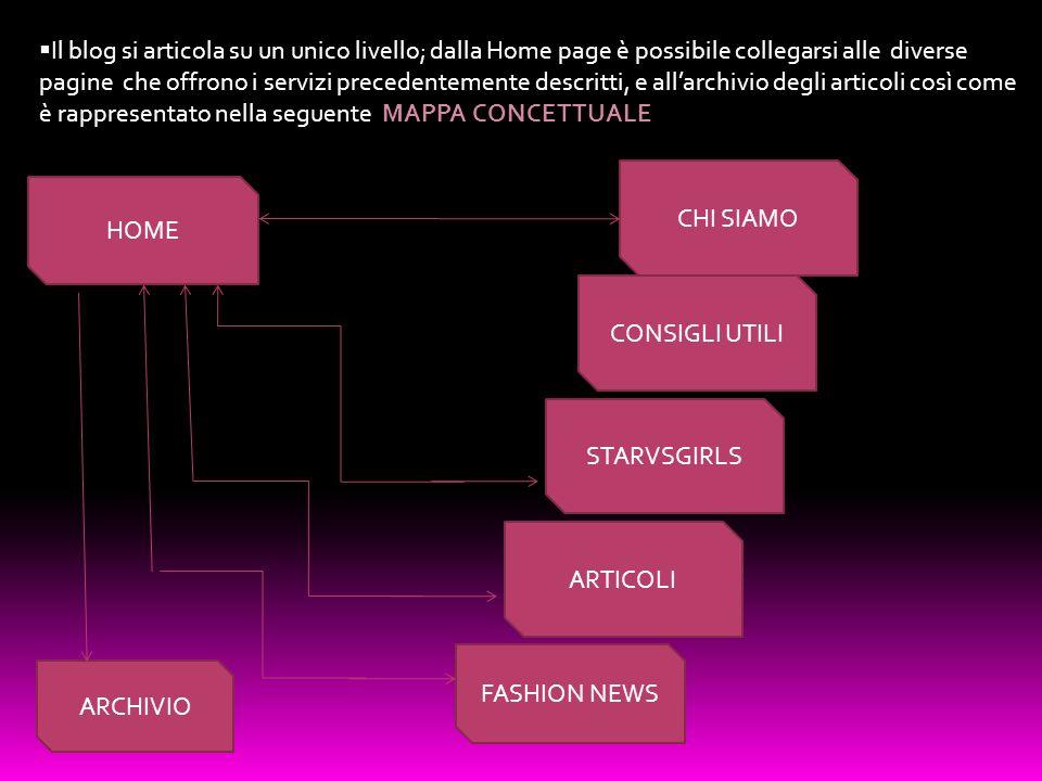 Il blog si articola su un unico livello; dalla Home page è possibile collegarsi alle diverse pagine che offrono i servizi precedentemente descritti, e all'archivio degli articoli così come è rappresentato nella seguente MAPPA CONCETTUALE