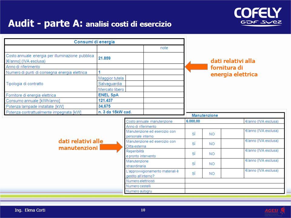 Audit - parte A: analisi costi di esercizio
