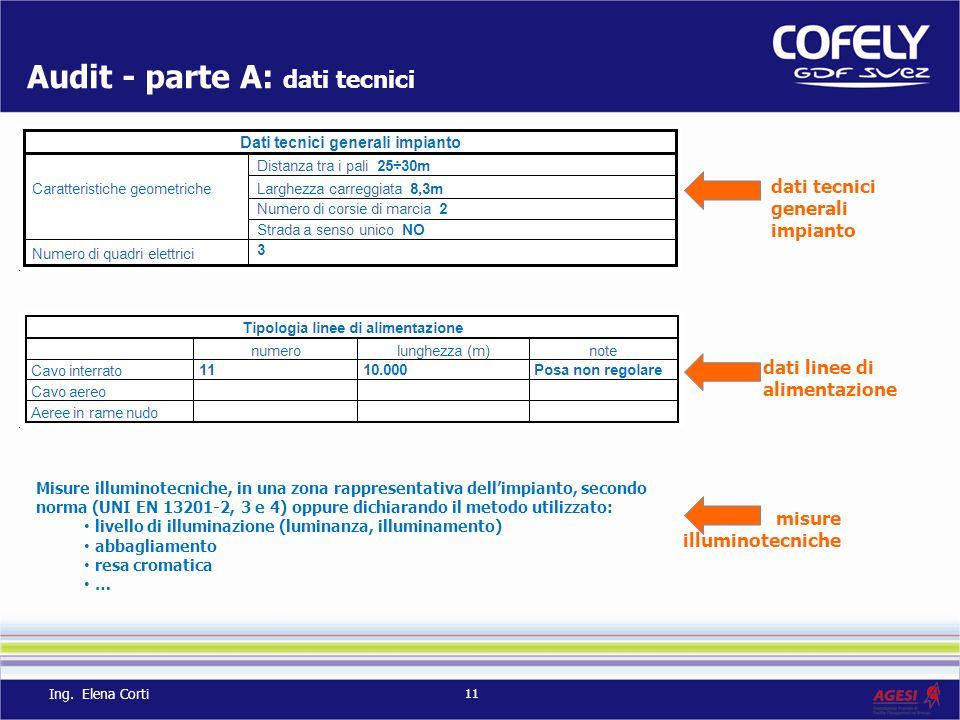 Audit - parte A: dati tecnici