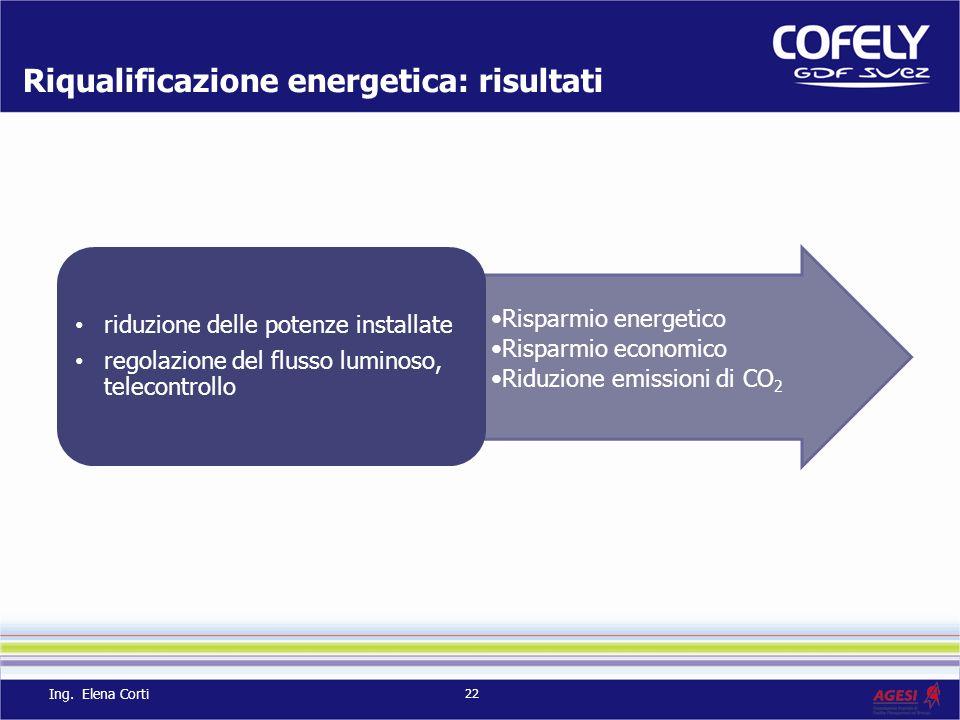 Riqualificazione energetica: risultati