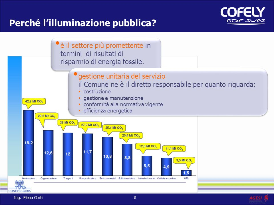 Perché l'illuminazione pubblica