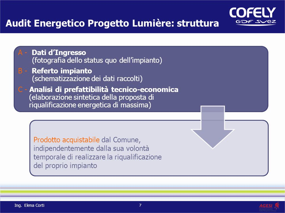 Audit Energetico Progetto Lumière: struttura