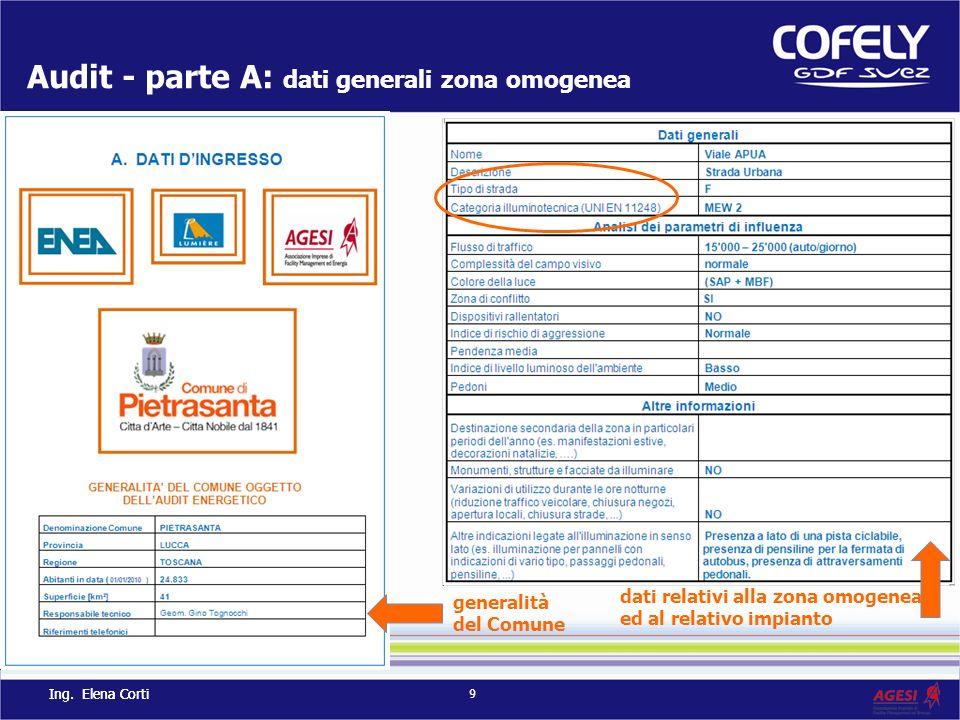 Audit - parte A: dati generali zona omogenea