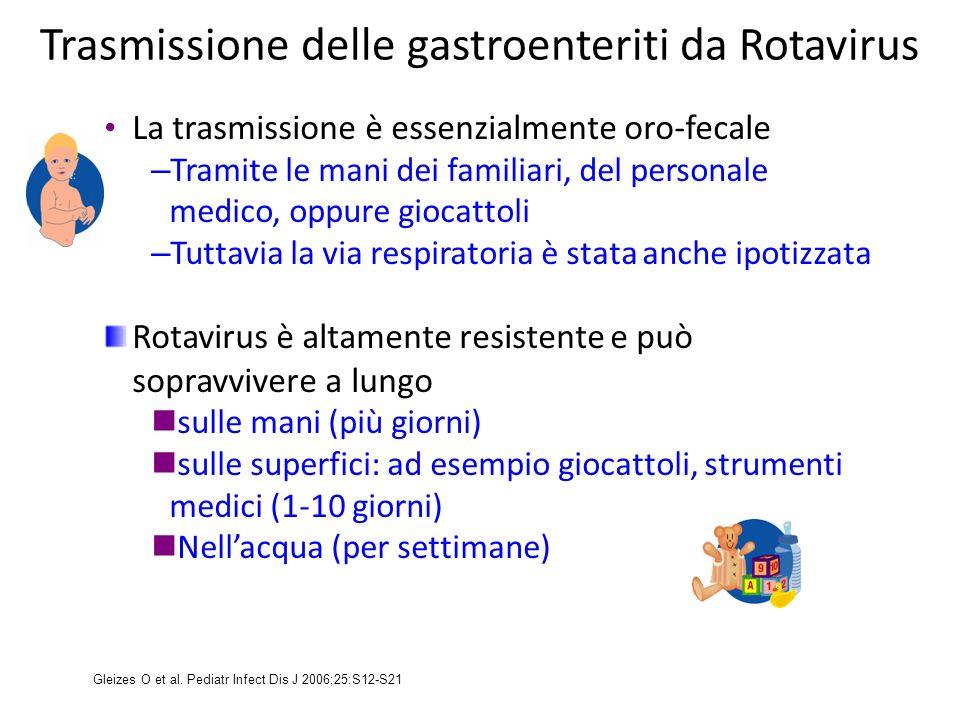 Trasmissione delle gastroenteriti da Rotavirus