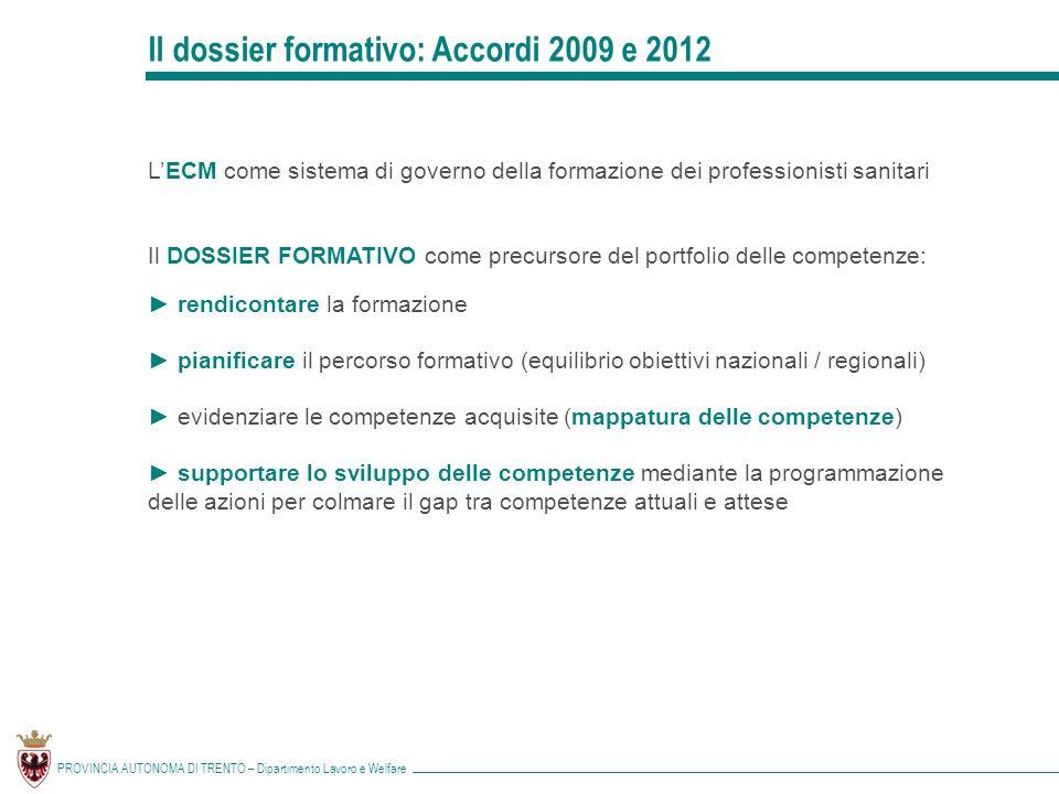 Il dossier formativo: Accordi 2009 e 2012