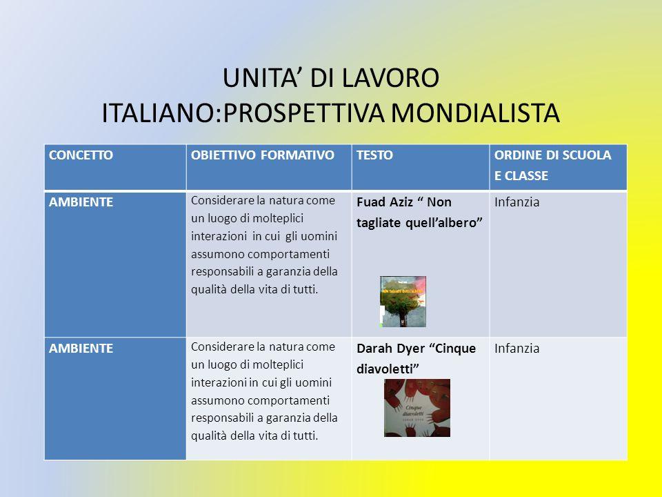 UNITA' DI LAVORO ITALIANO:PROSPETTIVA MONDIALISTA