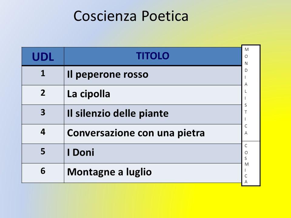 Coscienza Poetica UDL TITOLO Il peperone rosso La cipolla