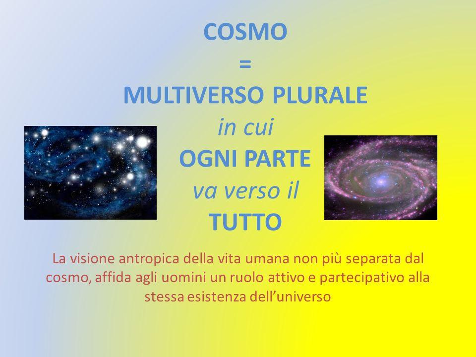 COSMO = MULTIVERSO PLURALE in cui OGNI PARTE va verso il TUTTO