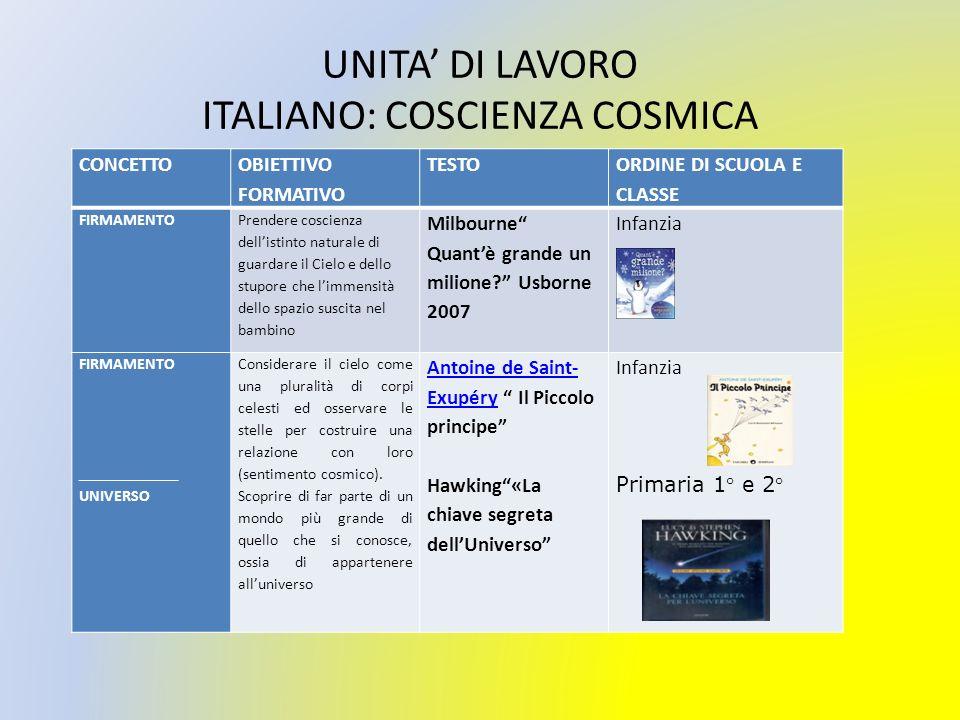 UNITA' DI LAVORO ITALIANO: COSCIENZA COSMICA
