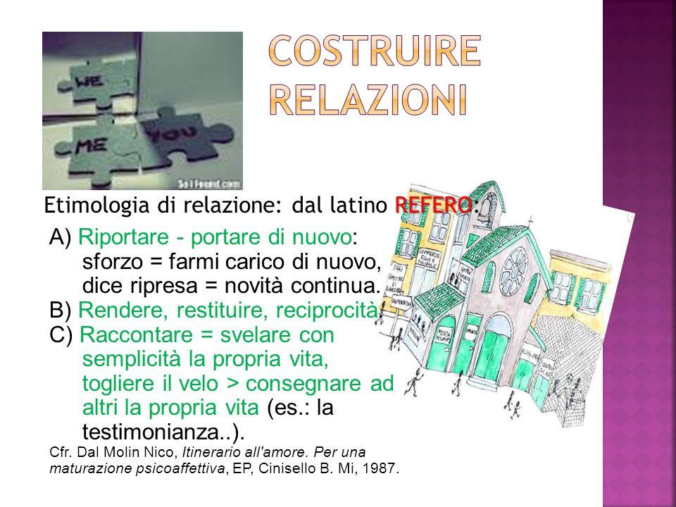 Costruire relazioni Etimologia di relazione: dal latino REFERO: