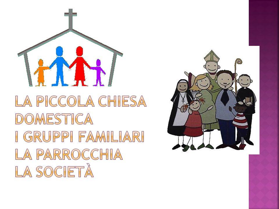 La piccola chiesa domestica I gruppi familiari La parrocchia La società