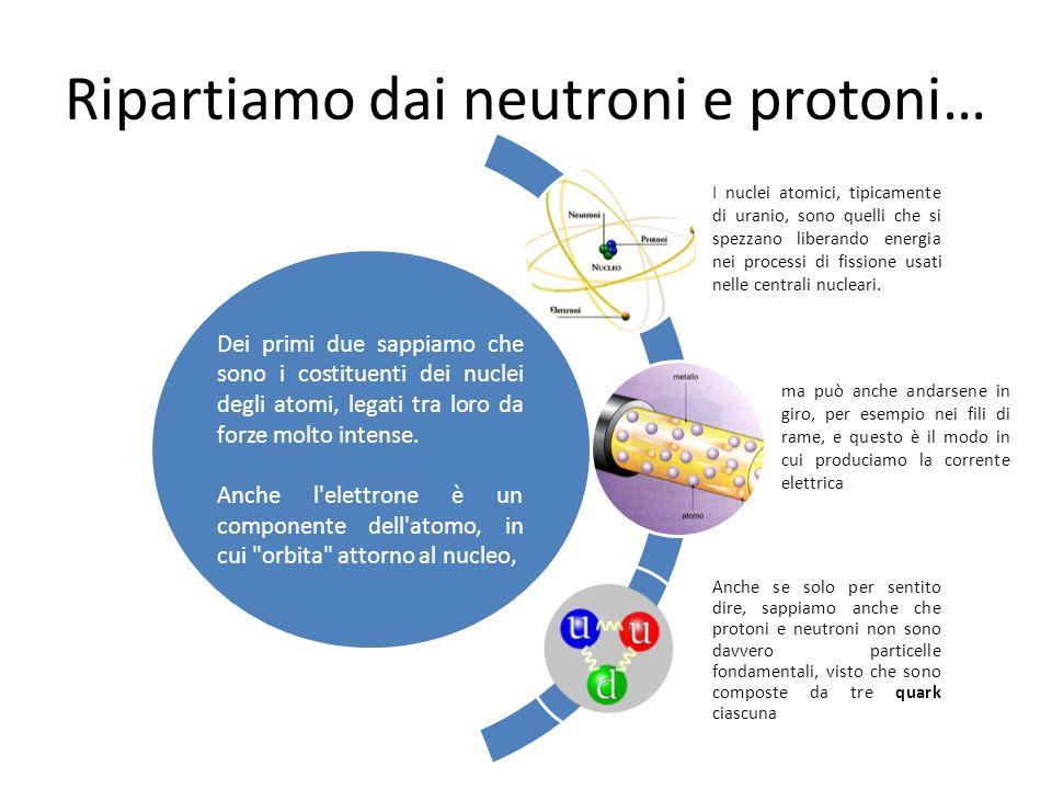 Ripartiamo dai neutroni e protoni…