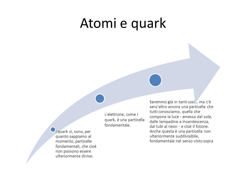 Atomi e quark I quark sì, sono, per quanto sappiamo al momento, particelle fondamentali, che cioè non possono essere ulteriormente divise.