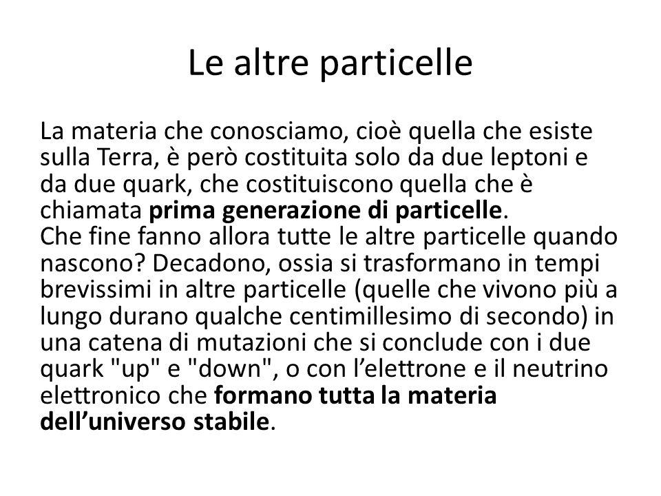 Le altre particelle