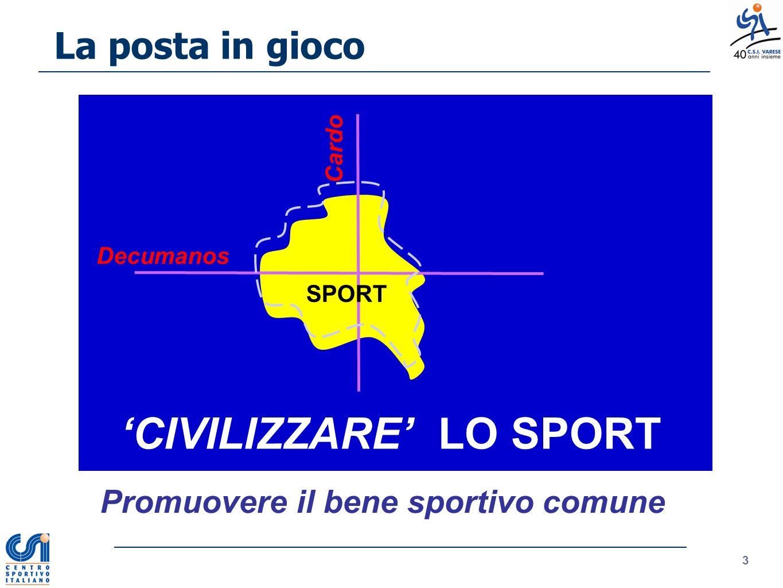 'CIVILIZZARE' LO SPORT
