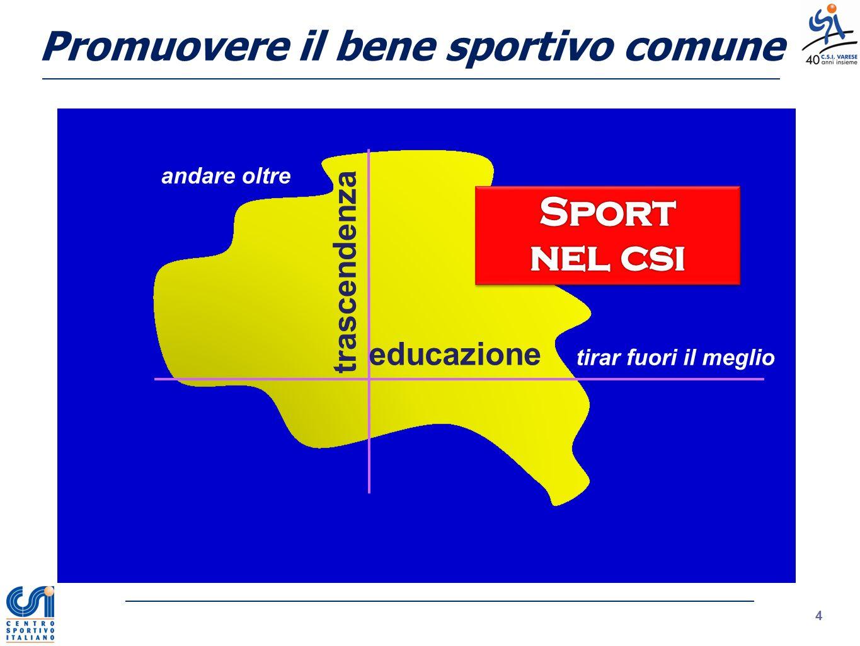 Promuovere il bene sportivo comune
