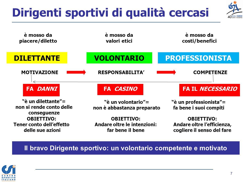Dirigenti sportivi di qualità cercasi