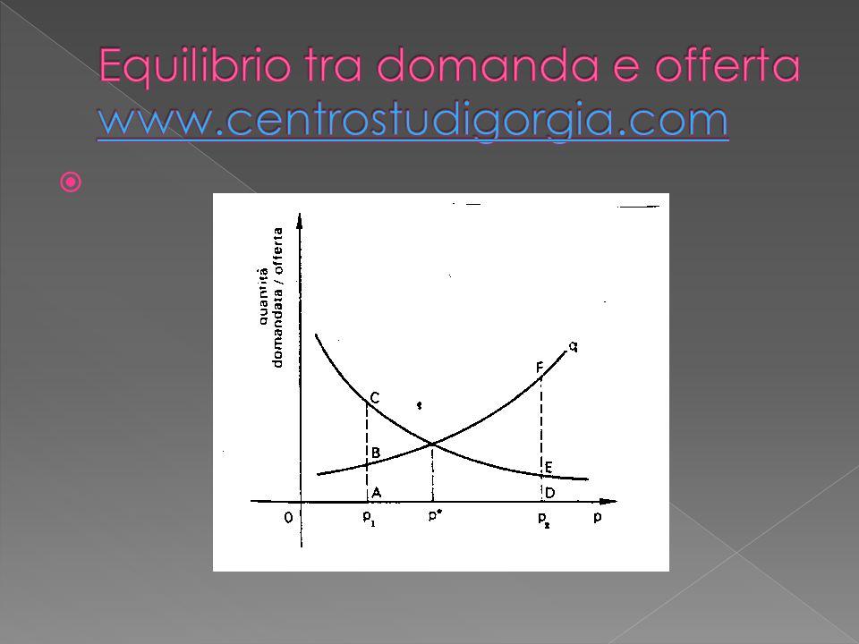 Equilibrio tra domanda e offerta www.centrostudigorgia.com