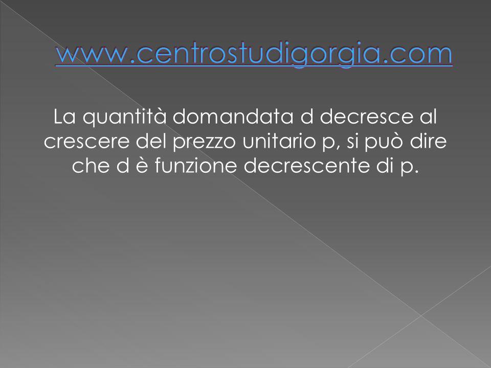 www.centrostudigorgia.com La quantità domandata d decresce al crescere del prezzo unitario p, si può dire che d è funzione decrescente di p.