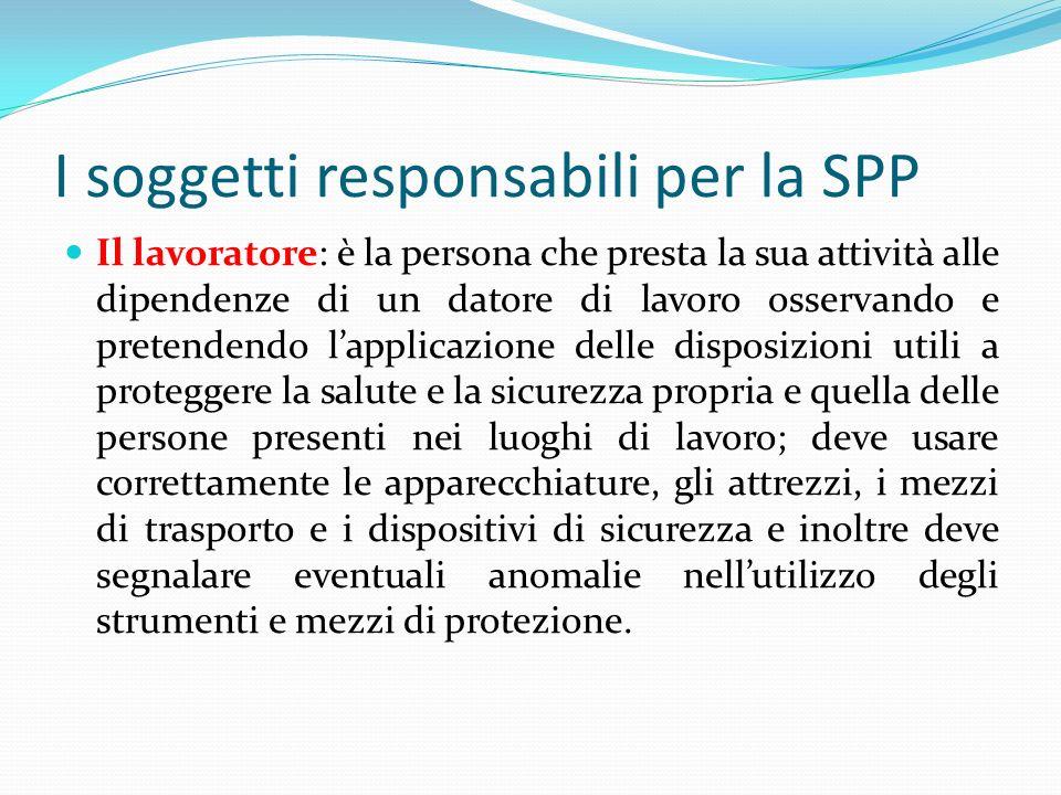 I soggetti responsabili per la SPP