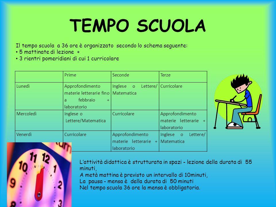 TEMPO SCUOLA Il tempo scuola a 36 ore è organizzato secondo lo schema seguente: 5 mattinate di lezione +