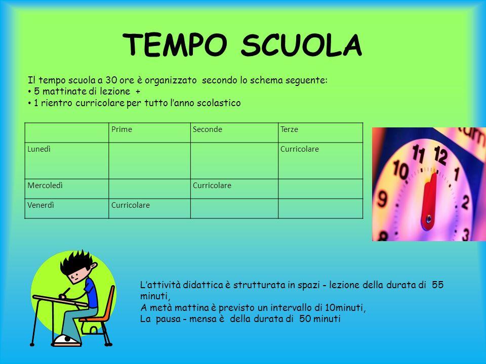 TEMPO SCUOLA Il tempo scuola a 30 ore è organizzato secondo lo schema seguente: 5 mattinate di lezione +