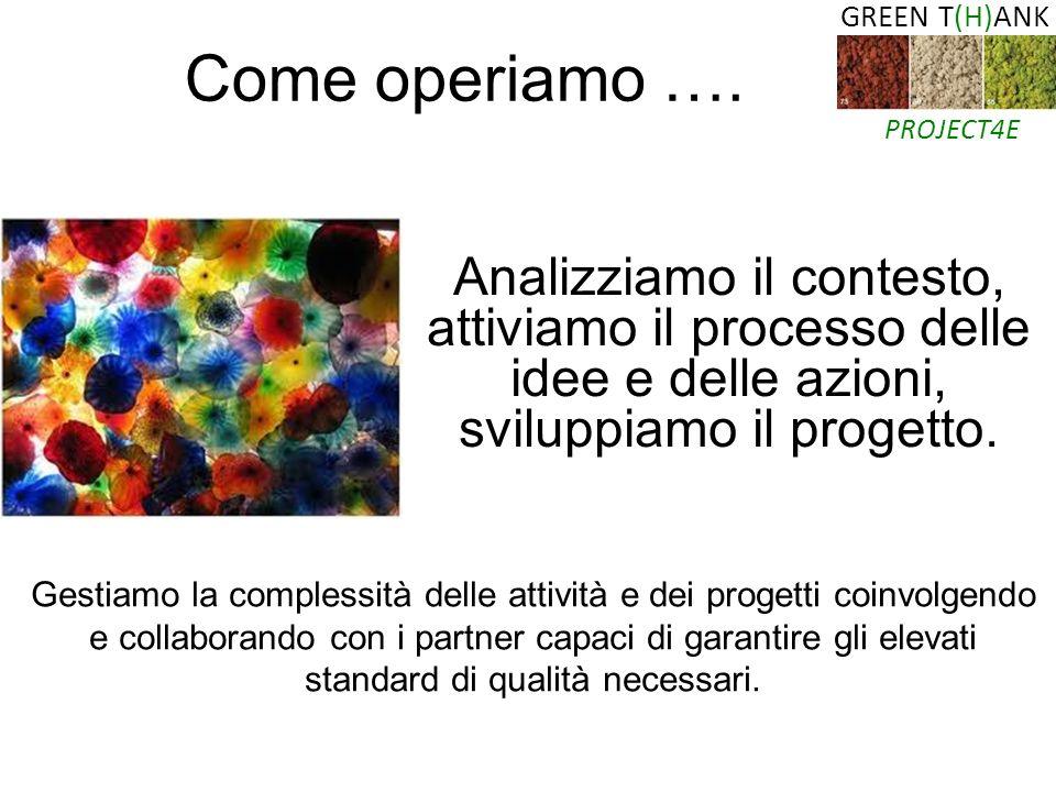 GREEN T(H)ANK Come operiamo …. PROJECT4E. Analizziamo il contesto, attiviamo il processo delle idee e delle azioni, sviluppiamo il progetto.
